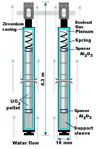 Nuclear control rod diagram online wiring diagram nuclear control room nuclear decisions 3 spent fuel lasttechage wordpress com we nuclear glow nuclear control rod diagram