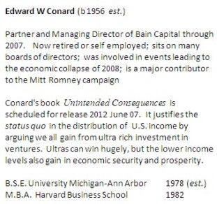 Conard_bio