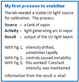 UV-Process_txt