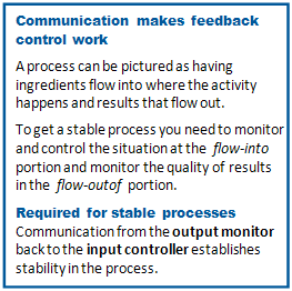 Feedback+Communication_txt