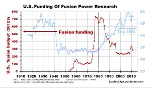 Fusion+Seaz-Piketty
