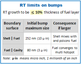 RT-limits_tbl