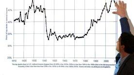 Piketty+Top10%Share_img