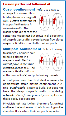 Cusp, quadrupole, quadrapole,octupole, octopole