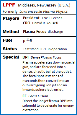 LPPF Specifications
